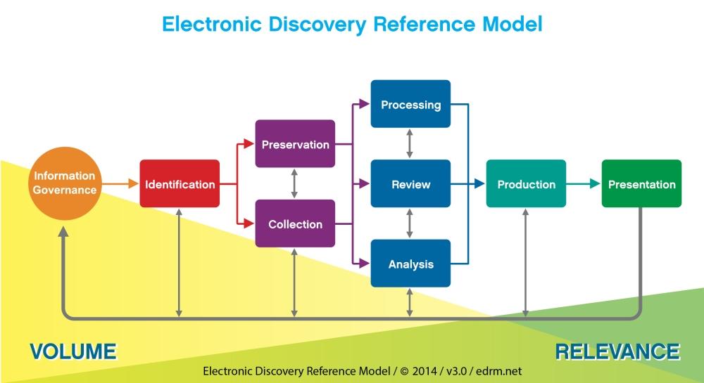 EDRM-Chart_v3 (1).jpg