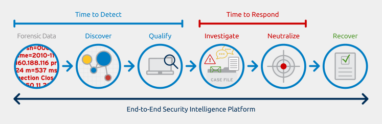 Unified_Security_Intelligence_Platform_dark.png